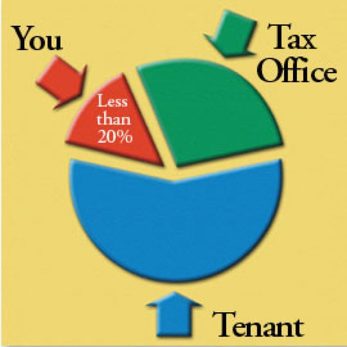 tax_000